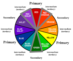 Examples Of Split Complementary Colors freedom's orator : complementary  colours