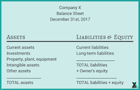 How To Create Balance Sheet How To Create A Balance Sheet The 2019 Guide Excel Capital