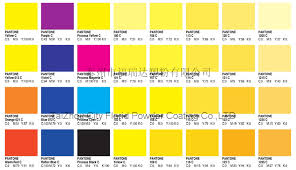 Powder Coat Ral Chart Powder Coating Ral Color Charts Matt Anti Corrosion Polyester Spray Powder Coating Paints Used In Home Electrical Appliance Buy Spray Powder Coating