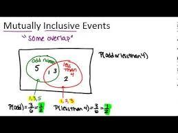 Mutually Inclusive Venn Diagram Mutually Inclusive Events Lesson Basic Probability And Statistics