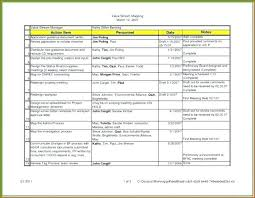 Business Continuity Plan Checklist Template Nuity New Checklists