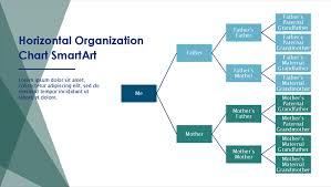 Family Tree Organizational Chart Template Family Tree Chart Horizontal Green White Widescreen