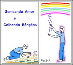 Resultado de imagem para pelos caminhos da evangelização -  segunda-feira, 21 de setembro de 2009 AMOR AO PROXIMO