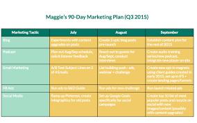 Case Study  Social media marketing plan pdf   TDMSB   Web     Occam s Razor by Avinash Kaushik Marketing Plan Outline Template     For Word  PDF Format