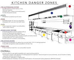 ... Charming Idea Commercial Kitchen Exhaust System Design Building A  Ventilation For New York City On Home ...