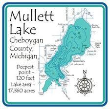 Mullett Lake Floor Mat Lake Gift Lake House Decor
