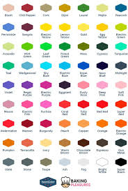 Americolor Gel Paste Colour Chart In 2019 Frosting Colors