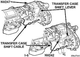 similiar jeep wrangler transfer case diagram keywords jeep grand cherokee transfer case diagram likewise 1995 jeep wrangler