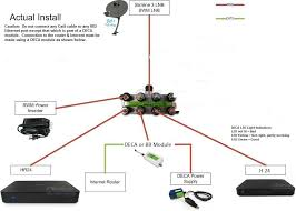 whole home dvr wiring diagram at&t community dvd wiring diagram Dvr Wiring Diagram #16