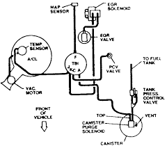 repair guides vacuum diagrams vacuum diagrams autozone com 2 vacuum hose routing 1988 90 2 5l tbi engine