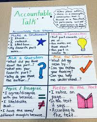 Accountable Talk Anchor Chart Its A Tradition Accountabletalk Anchorchart