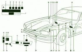 fuse panelcar wiring diagram page 42 1987 jaguar xjs engine fuse box diagram
