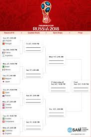 World Cup 2018 Knockout Round Schedule In Singapore Time