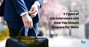 Job Interview Types 5 Types Of Job Interviews And How You Should Prepare For