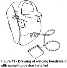 welding tools drawing. arc welding safety: a total systems approach to controlling fumes tools drawing