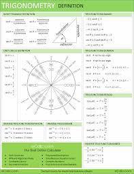 rs trigonometry definition music lessons  trigonometry definition math sheet this trigonometry definition help sheet
