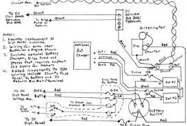 dual battery switch wiring diagram bilge pump photo album dual battery switch wiring diagram bilge pump wedocable