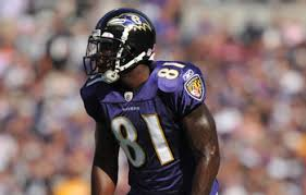 Baltimore Ravens Team Depth Chart Analysis Wide Receiver