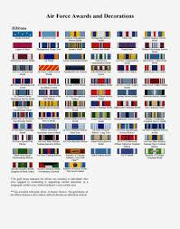 us navy awards and decorations decoration for home jpg 1692x2156 usaf military awards chart