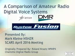 Ham Radio Bandwidth Chart A Comparison Of Amateur Radio Digital Voice Systems Ppt