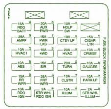 2014car wiring diagram page 140 2003 chevrolet trailblazer informarion fuse box diagram