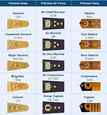 Army Nco Ranks Chart Ranks Bps Comparison Of Pakistan Army Navy And Paf