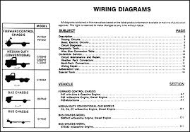 1990 gmc chevy 5000 7000 medium duty wiring diagram manual original this manual covers 1990 gmc chevy medium duty truck models except forward tiltmaster topkick kodiak including c b p s 40 4000 50 5000 60