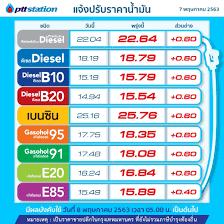 ปตท.-บางจาก ขึ้นราคาน้ำมันทุกชนิด 0.60 บ./ลิตร เว้น E85 ปรับขึ้น 0.40