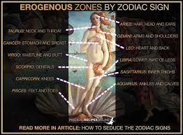 Erogenous Zones Of Zodiac Signs Erotic Astrology Magical