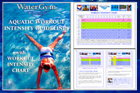 Exercise Calorie Chart Pdf Free Water Aerobics Exercise Charts And Live Videos