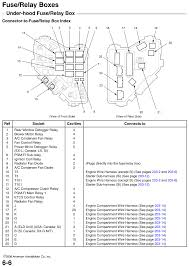 0996b43f80e58472 gif repair guides fuse relay boxes 2008 fuse relay boxes fuse diagram honda civic 2006