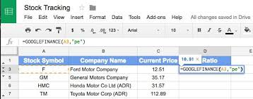 Ford Stock Quote Extraordinary 48 The Best Ford Motor Company Stock Quote Photographs