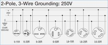 wire a dryer outlet vehicledata co 220 outlet types how to wire 240 volt outlets and plugs