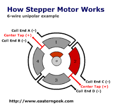 wiring diagram stepping motor wiring image wiring eastern geek how to identify stepper motor lead wires the fool on wiring diagram stepping motor