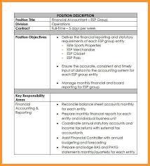 Work Description Form 14 15 Job Description Form Sample Southbeachcafesf Com