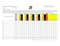 Tiger Advancement Chart 22 Punctilious Tiger Den Job Chart