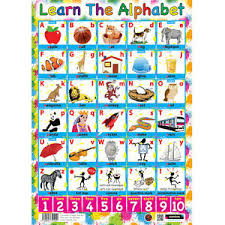 Details About Know Learn Your Alphabet Educational Poster Large Wall Chart Abcs Maths