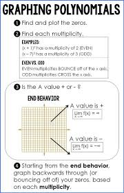 graphing polynomials cheat sheet algebra math and school graphing polynomials in algebra 2