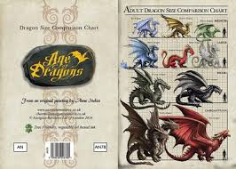 Dragon Size Chart Anne Stokes Dragon Age Greeting Card