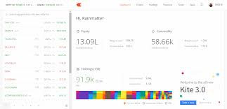 Charting Kite User Manual