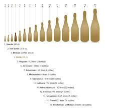 Anyone Care For A Magnum Bottle Size Chart Www Liquorlist