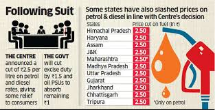Hindustan Petroleum Dip Chart Oil Price Ioc Bpcl Hpcl Likely To Take Rs 4 500 Crore