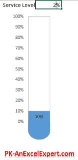A Chart Test Tube Chart Pk An Excel Expert