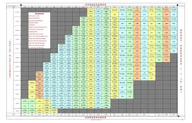 Turbo Size Chart Turbo Size
