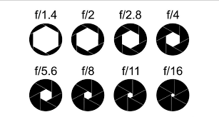 Aperture Value Chart Learning Underwater Photography Know Your Settings Scuba