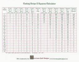 Cutting Fabric - Cutting Strips and Squares Calculator Chart ... & Cutting Fabric - Cutting Strips and Squares Calculator Chart | General  Quilting Online Lessons & Tutorials | Pinterest | Calculator, Cuttings and  Squares Adamdwight.com