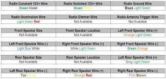 diagrams 640496 2006 ford f150 wiring diagram wiring diagram 2006 ford f350 radio wiring diagram at 2006 F150 Stereo Wiring Diagram