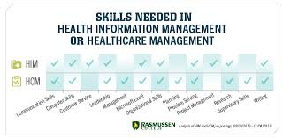 health information management vs healthcare management which one  healthcare management salary job outlook