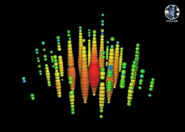 los neutrinos y el modelo estándar - Ciencia y educación en Taringa!