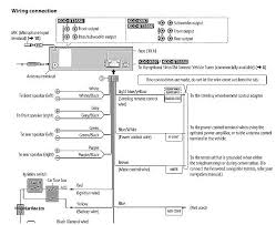 kenwood kdc bt652u wiring diagram wiring diagrams schematics Kenwood KDC 348U Manual car audio wiring diagram for kenwood kdc 348u wiring diagram kenwood kdc bt648u kenwood home stereo wiring diagram car audio wiring diagram for kenwood kdc